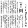 2月16日(火曜日)日経平均3万円超えたってねぇ〜
